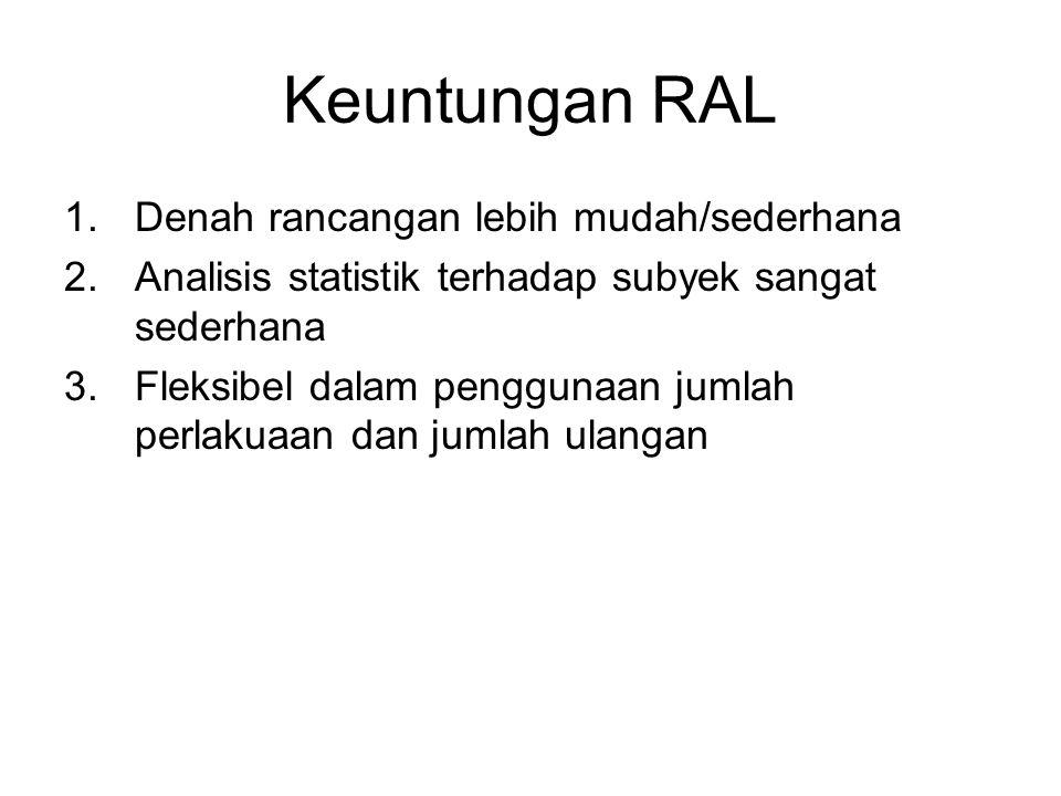 Keuntungan RAL Denah rancangan lebih mudah/sederhana