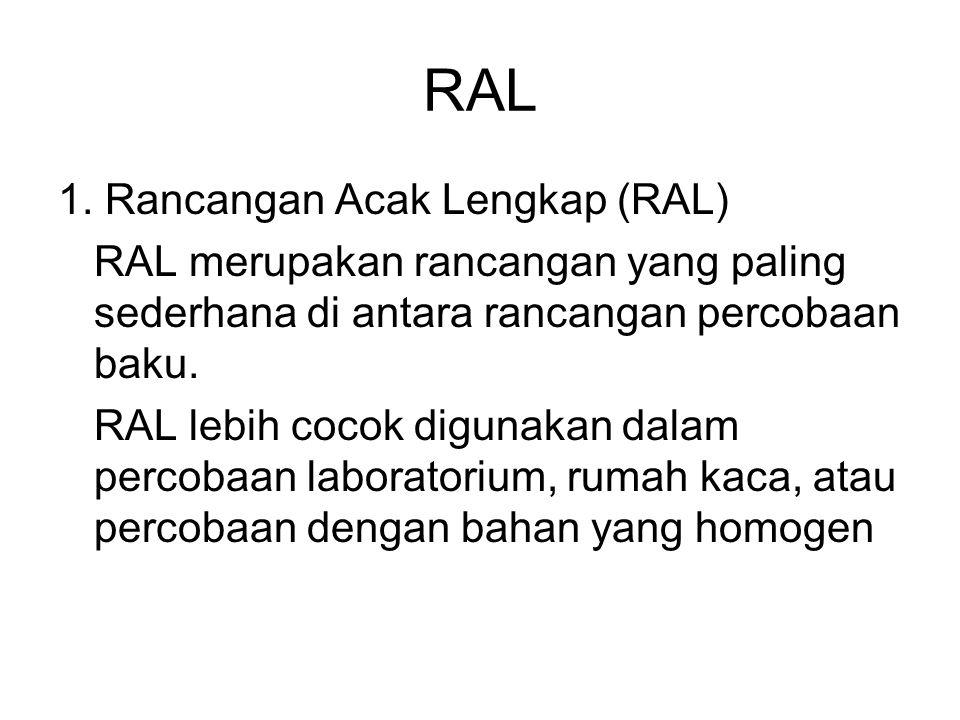 RAL 1. Rancangan Acak Lengkap (RAL)
