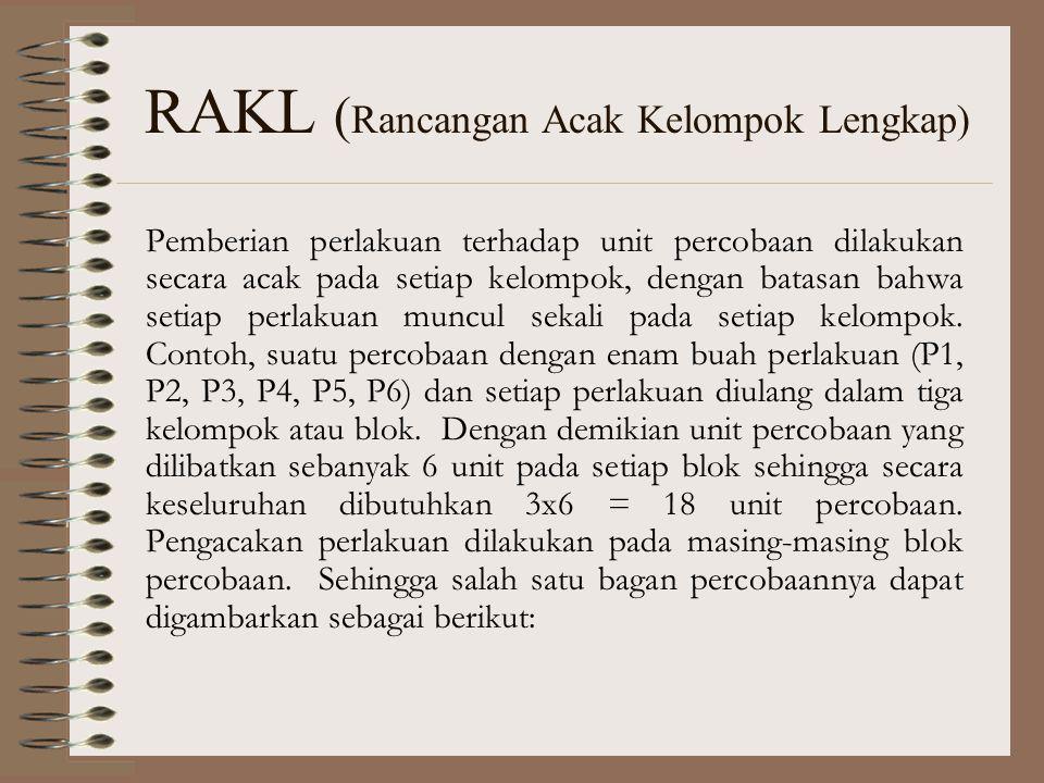 RAKL (Rancangan Acak Kelompok Lengkap)