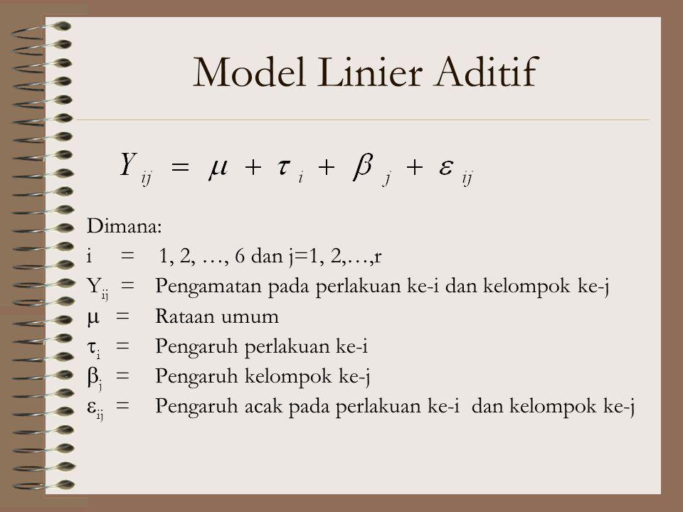 Model Linier Aditif Dimana: i = 1, 2, …, 6 dan j=1, 2,…,r