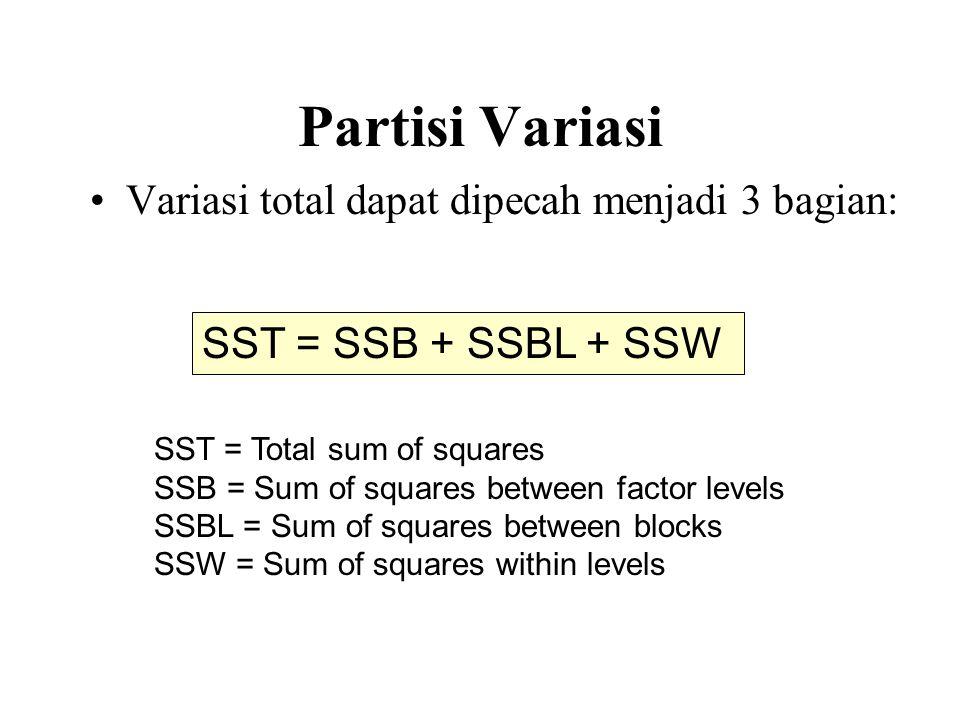 Partisi Variasi Variasi total dapat dipecah menjadi 3 bagian:
