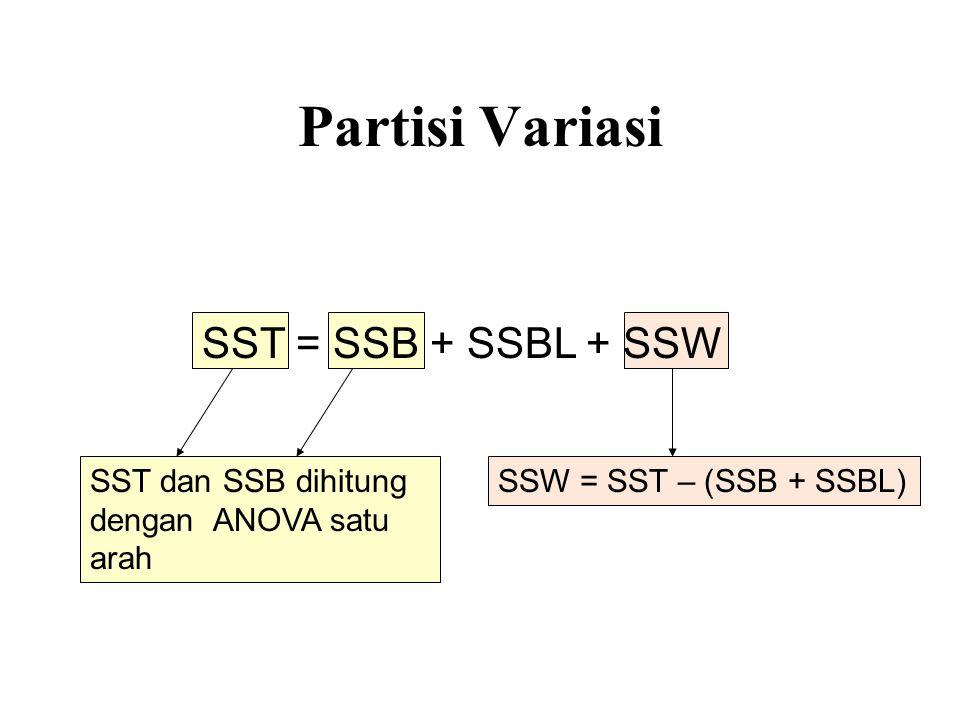 Partisi Variasi SST = SSB + SSBL + SSW
