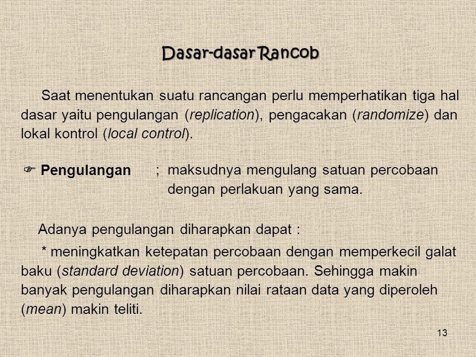Dasar-dasar Rancob