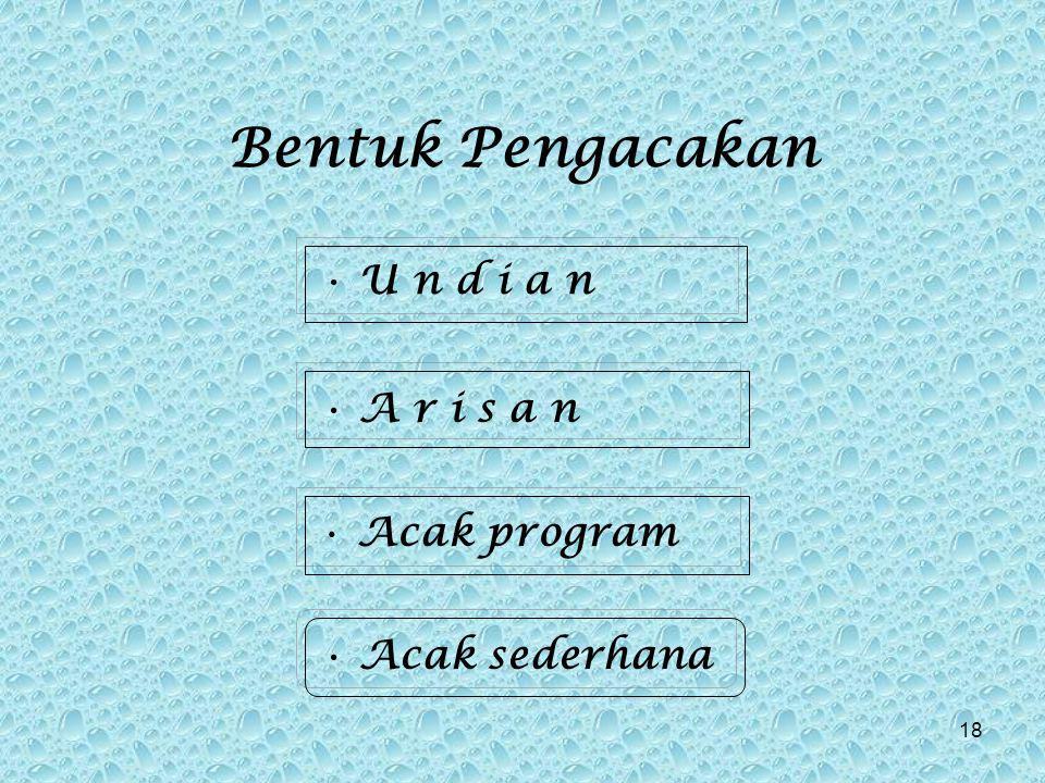 Bentuk Pengacakan U n d i a n A r i s a n Acak program Acak sederhana