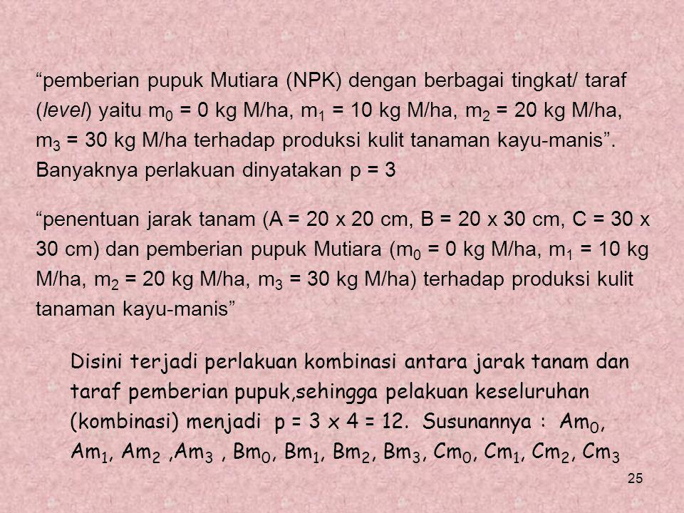 pemberian pupuk Mutiara (NPK) dengan berbagai tingkat/ taraf (level) yaitu m0 = 0 kg M/ha, m1 = 10 kg M/ha, m2 = 20 kg M/ha, m3 = 30 kg M/ha terhadap produksi kulit tanaman kayu-manis . Banyaknya perlakuan dinyatakan p = 3