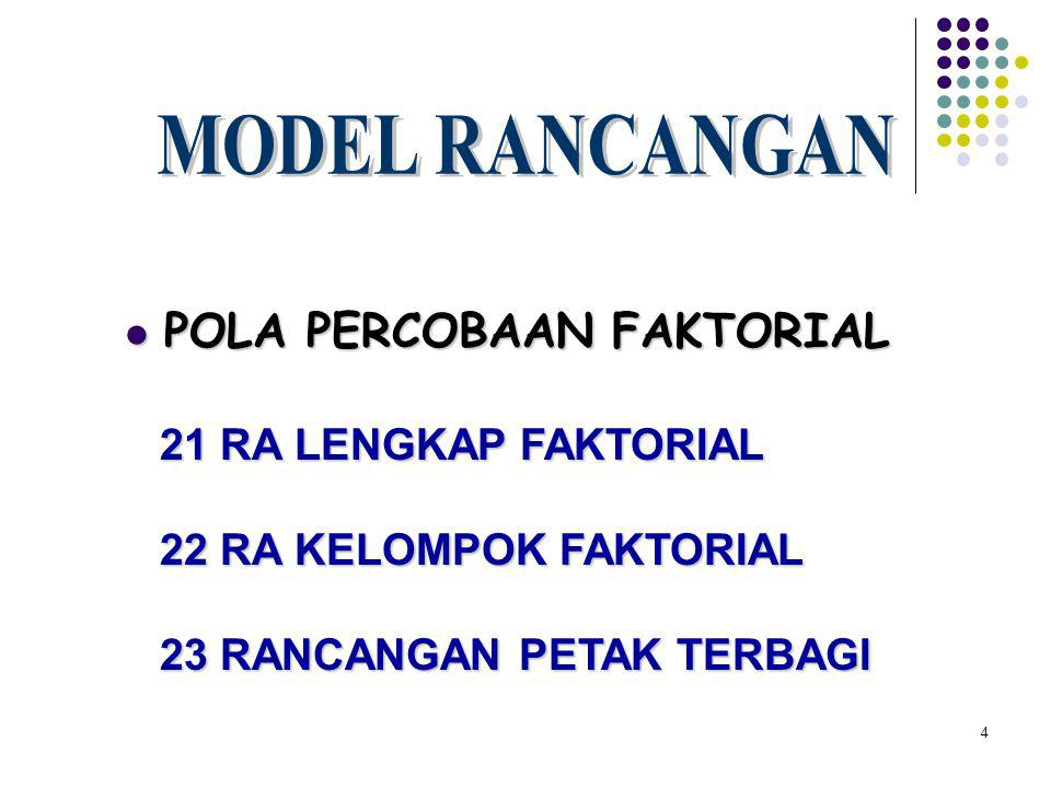 MODEL RANCANGAN POLA PERCOBAAN FAKTORIAL 21 RA LENGKAP FAKTORIAL