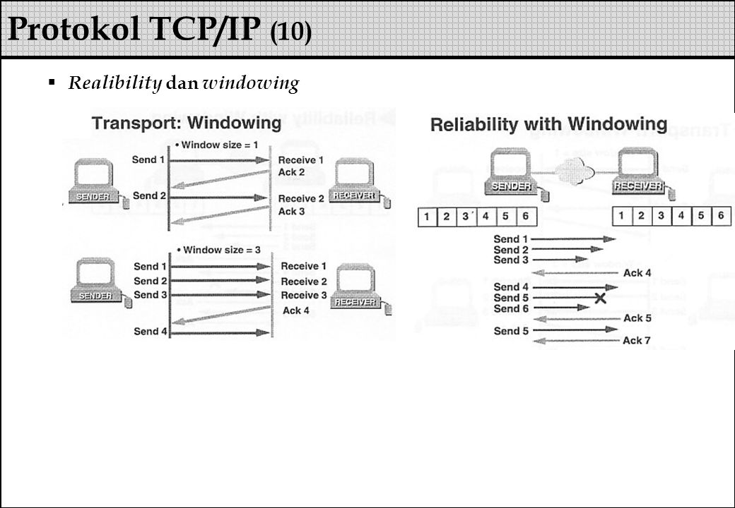 Protokol TCP/IP (10) Realibility dan windowing