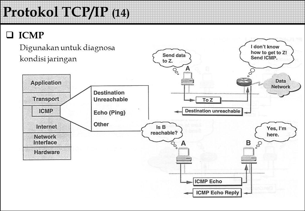 Protokol TCP/IP (14) ICMP Digunakan untuk diagnosa kondisi jaringan