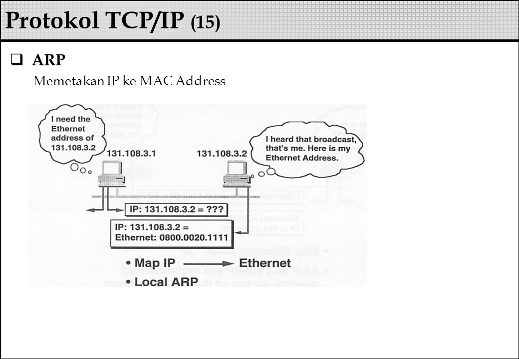 Protokol TCP/IP (15) ARP Memetakan IP ke MAC Address
