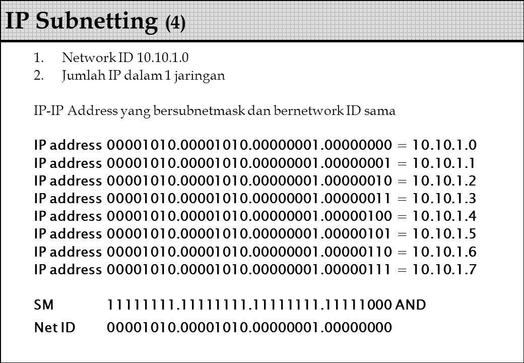 IP Subnetting (4) Network ID 10.10.1.0 Jumlah IP dalam 1 jaringan