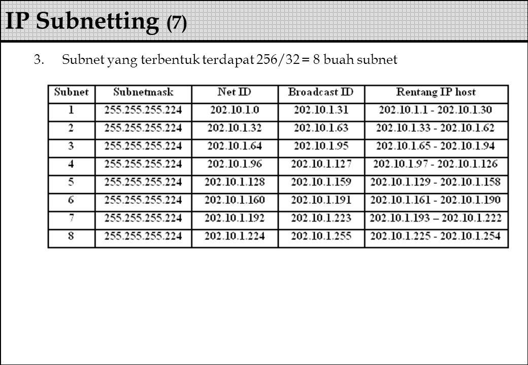 IP Subnetting (7) Subnet yang terbentuk terdapat 256/32 = 8 buah subnet