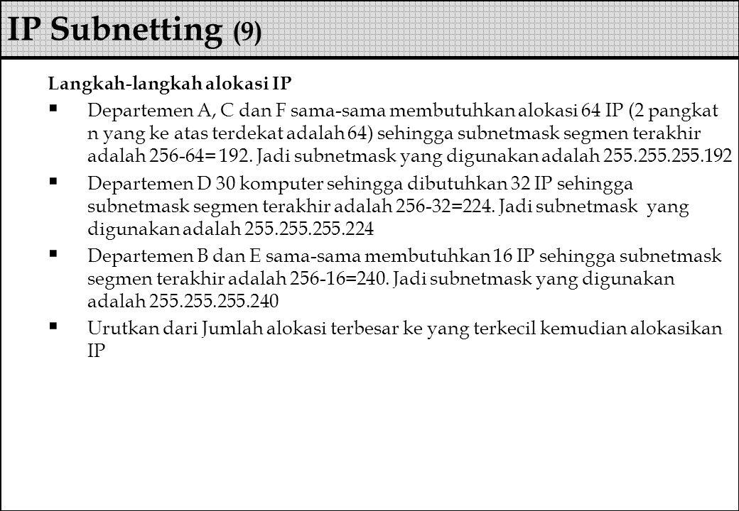 IP Subnetting (9) Langkah-langkah alokasi IP