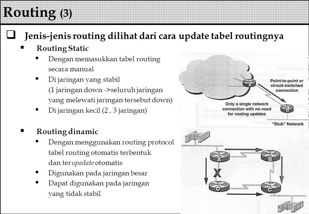 Routing (3) Jenis-jenis routing dilihat dari cara update tabel routingnya. Routing Static. Dengan memasukkan tabel routing.