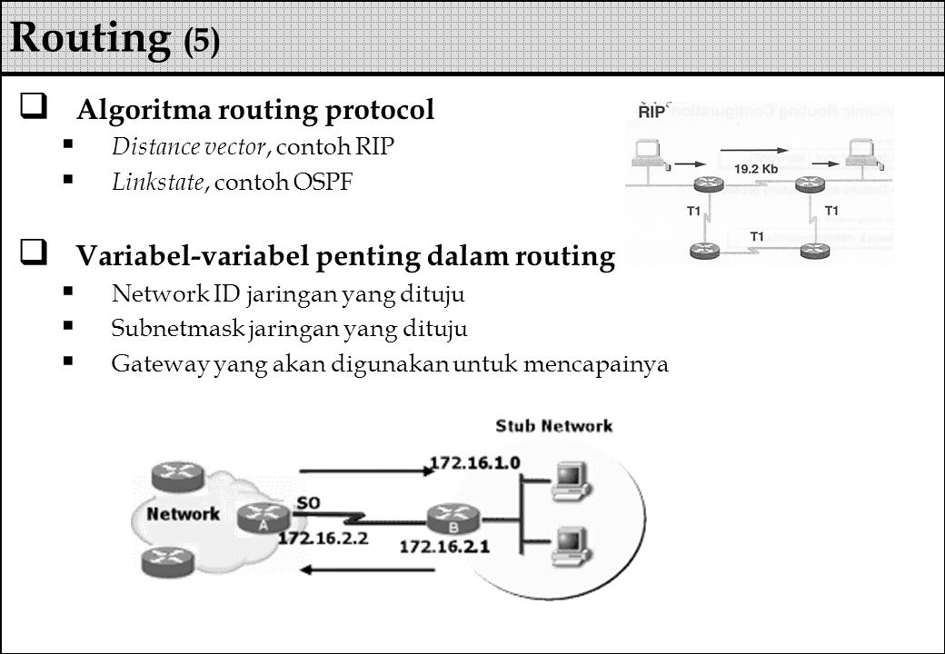 Routing (5) Algoritma routing protocol