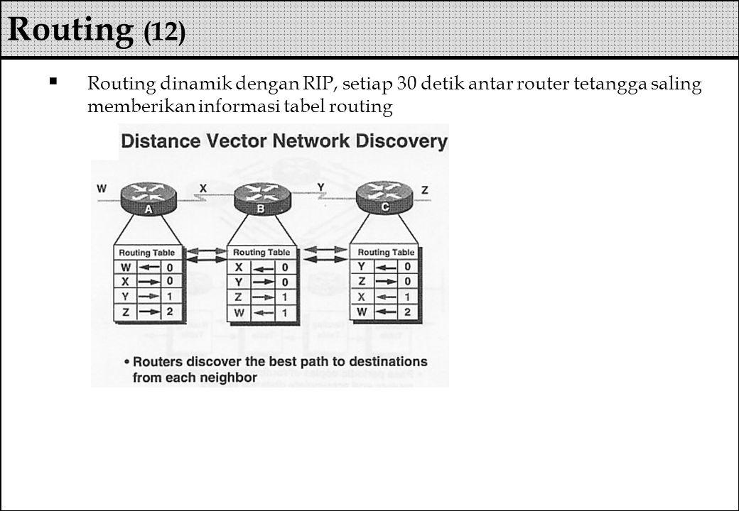 Routing (12) Routing dinamik dengan RIP, setiap 30 detik antar router tetangga saling memberikan informasi tabel routing.