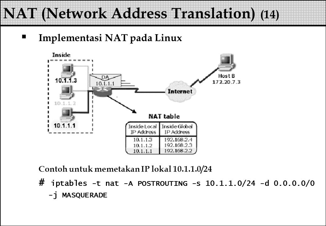 NAT (Network Address Translation) (14)