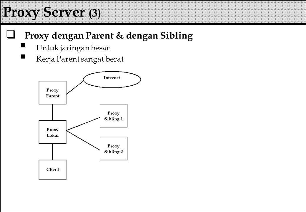Proxy Server (3) Proxy dengan Parent & dengan Sibling