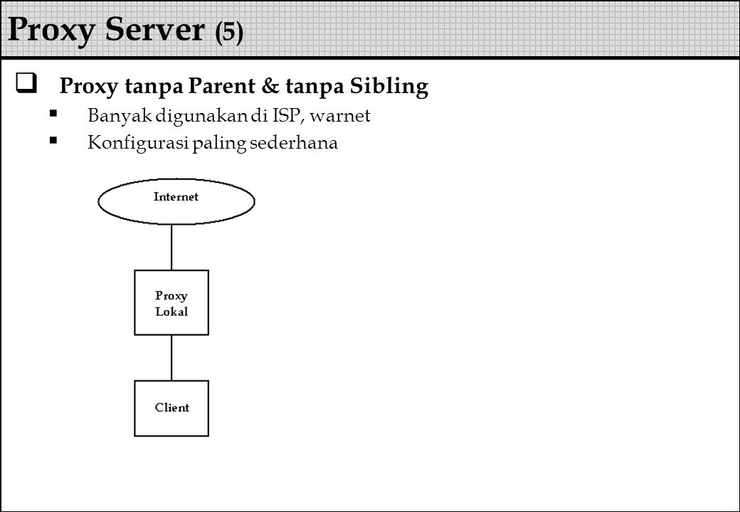 Proxy Server (5) Proxy tanpa Parent & tanpa Sibling