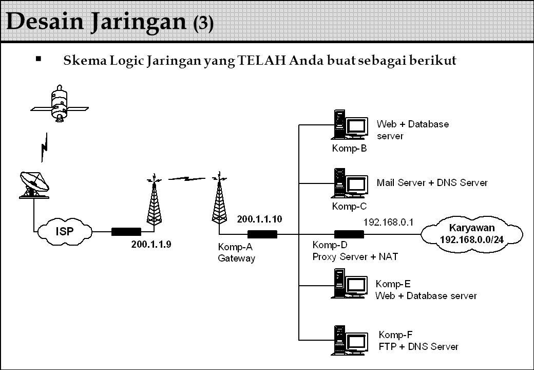 Desain Jaringan (3) Skema Logic Jaringan yang TELAH Anda buat sebagai berikut