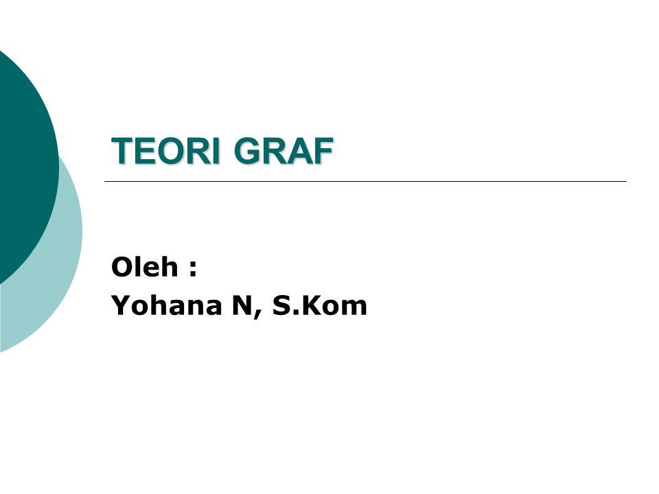 TEORI GRAF Oleh : Yohana N, S.Kom