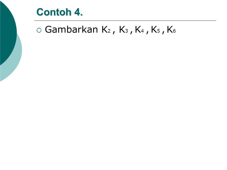 Contoh 4. Gambarkan K2 , K3 , K4 , K5 , K6
