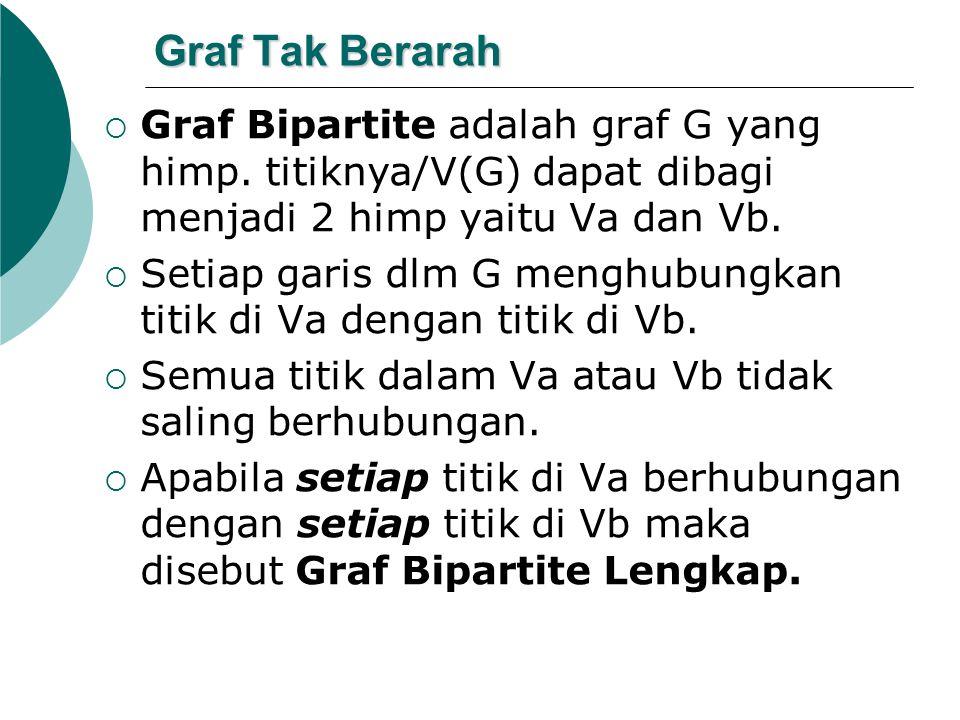Graf Tak Berarah Graf Bipartite adalah graf G yang himp. titiknya/V(G) dapat dibagi menjadi 2 himp yaitu Va dan Vb.