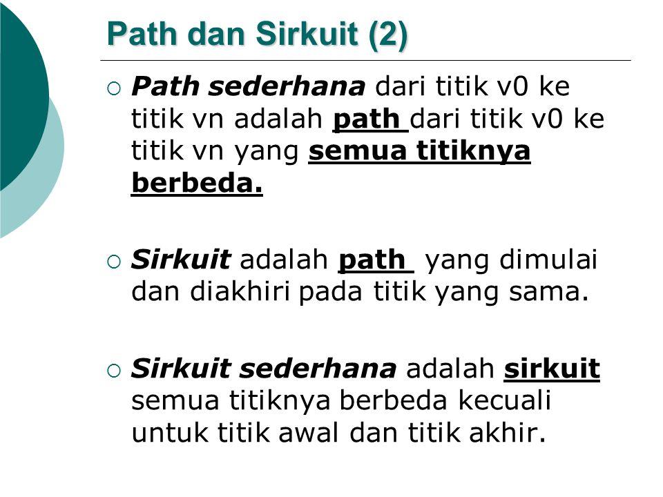 Path dan Sirkuit (2) Path sederhana dari titik v0 ke titik vn adalah path dari titik v0 ke titik vn yang semua titiknya berbeda.