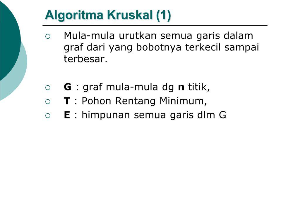 Algoritma Kruskal (1) Mula-mula urutkan semua garis dalam graf dari yang bobotnya terkecil sampai terbesar.