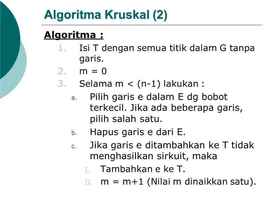 Algoritma Kruskal (2) Algoritma :