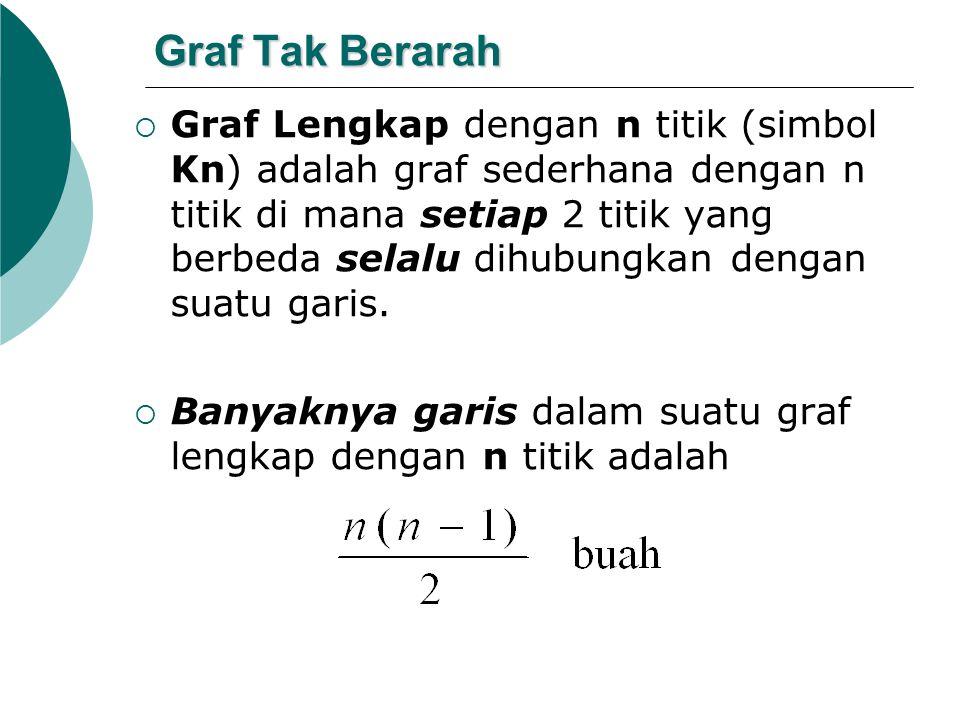 Graf Tak Berarah