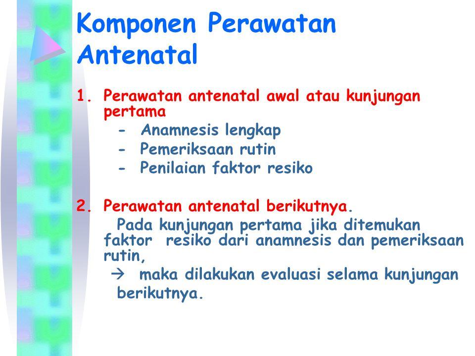 Komponen Perawatan Antenatal