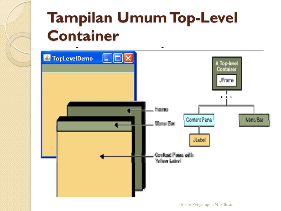 Tampilan Umum Top-Level Container