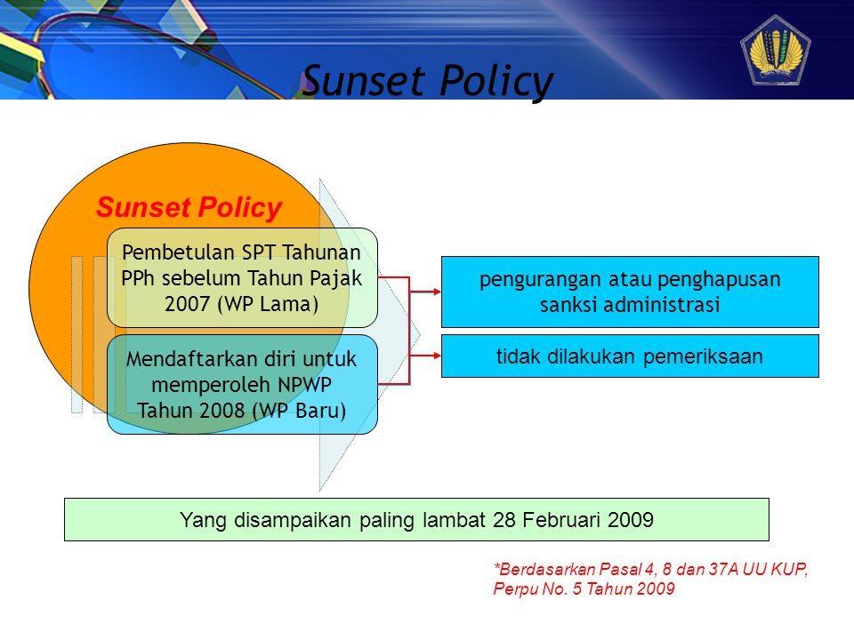 Sunset Policy Sunset Policy