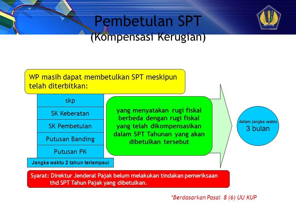 Pembetulan SPT (Kompensasi Kerugian)