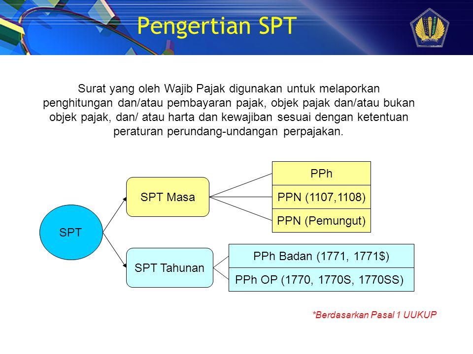Pengertian SPT