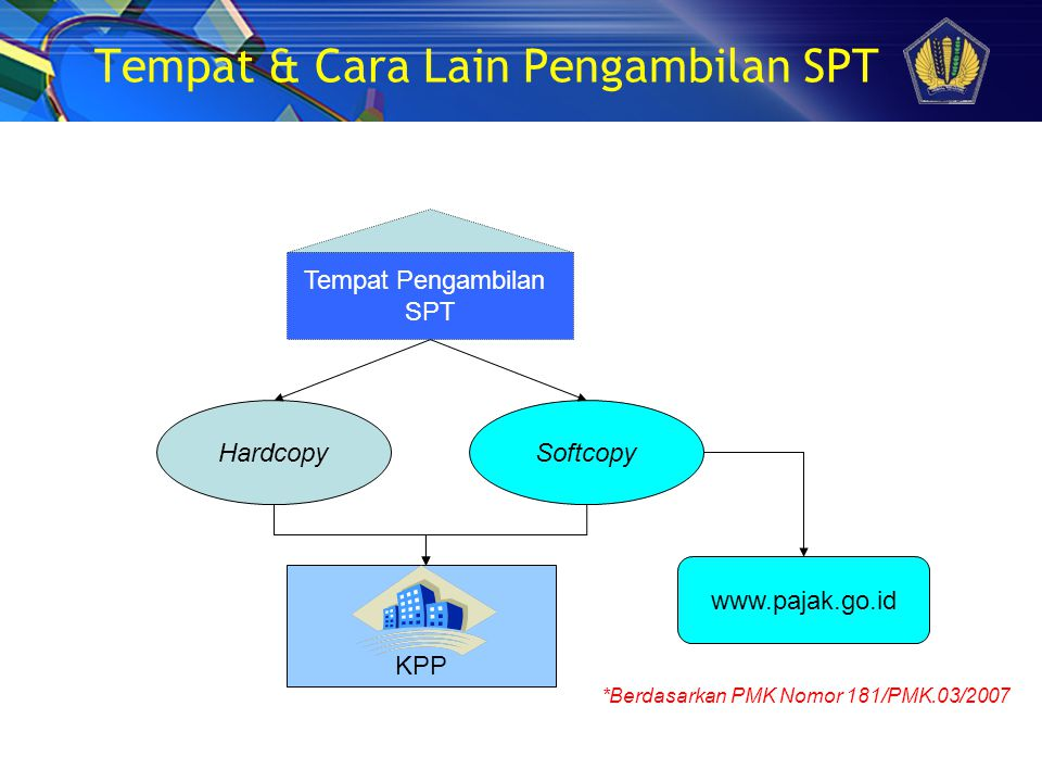 Tempat & Cara Lain Pengambilan SPT