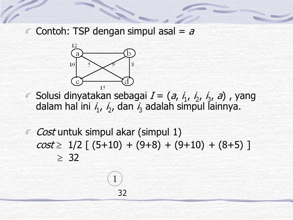 Contoh: TSP dengan simpul asal = a