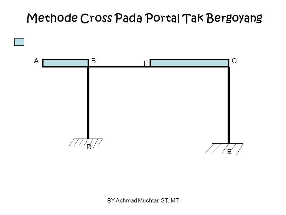 Methode Cross Pada Portal Tak Bergoyang