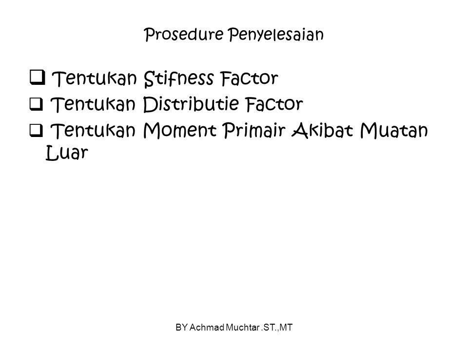 Prosedure Penyelesaian