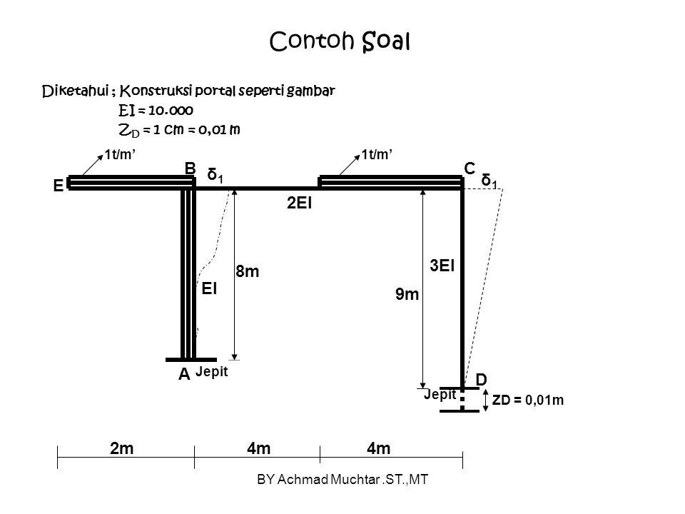 Contoh Soal B C δ1 δ1 E 2EI 3EI 8m EI 9m A D 2m 4m 4m