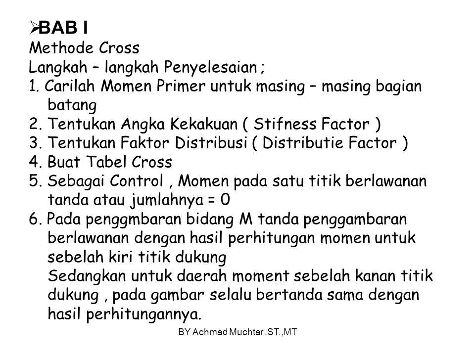 BAB I Methode Cross Langkah – langkah Penyelesaian ; 1