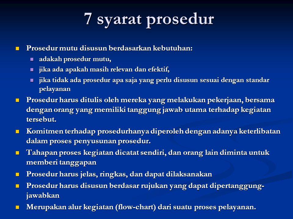 7 syarat prosedur Prosedur mutu disusun berdasarkan kebutuhan: