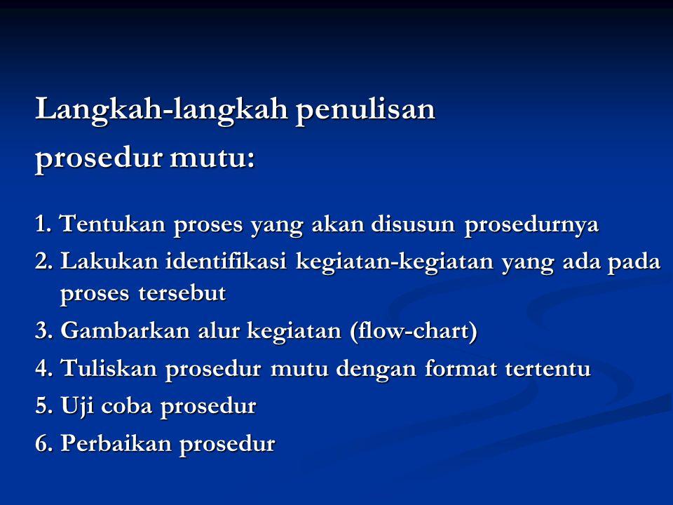 Langkah-langkah penulisan prosedur mutu: