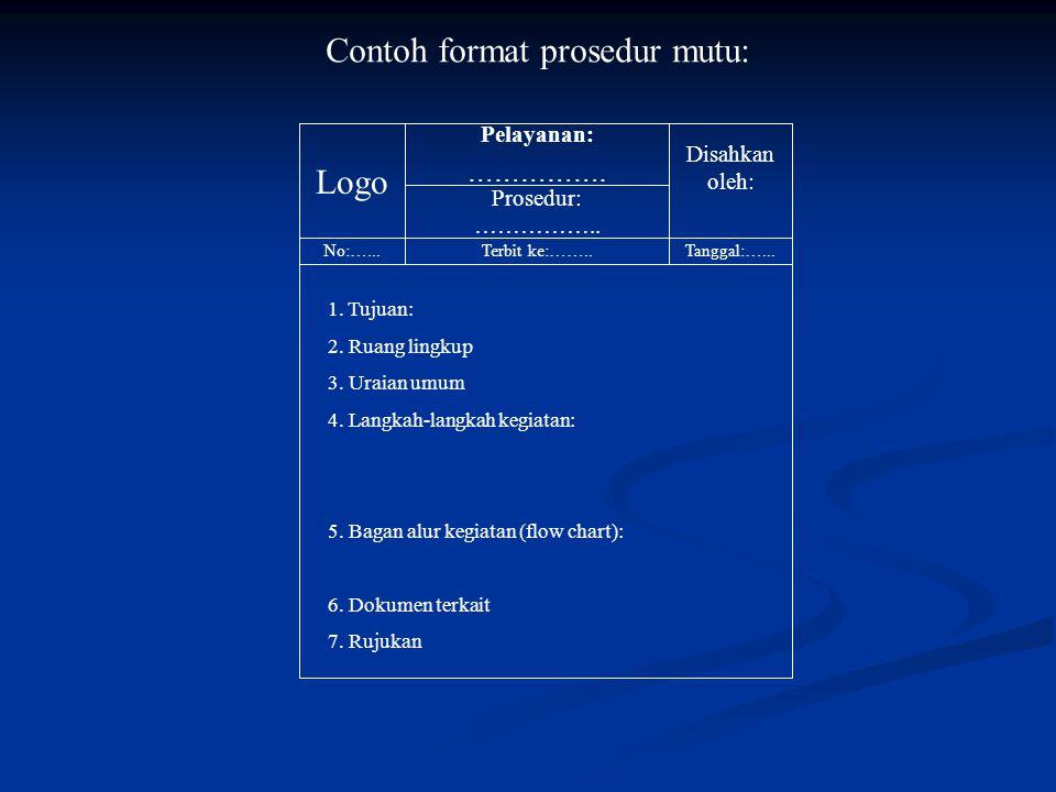 Contoh format prosedur mutu: