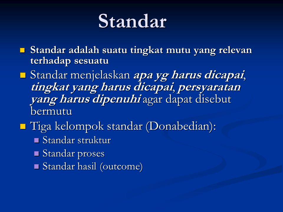 Standar Standar adalah suatu tingkat mutu yang relevan terhadap sesuatu.