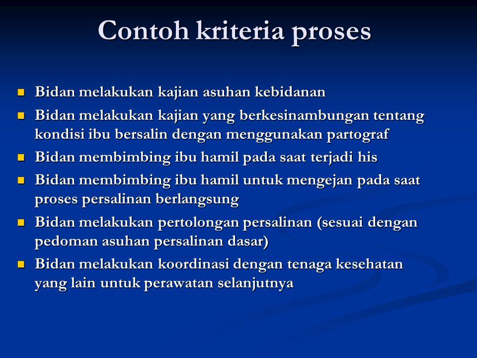 Contoh kriteria proses