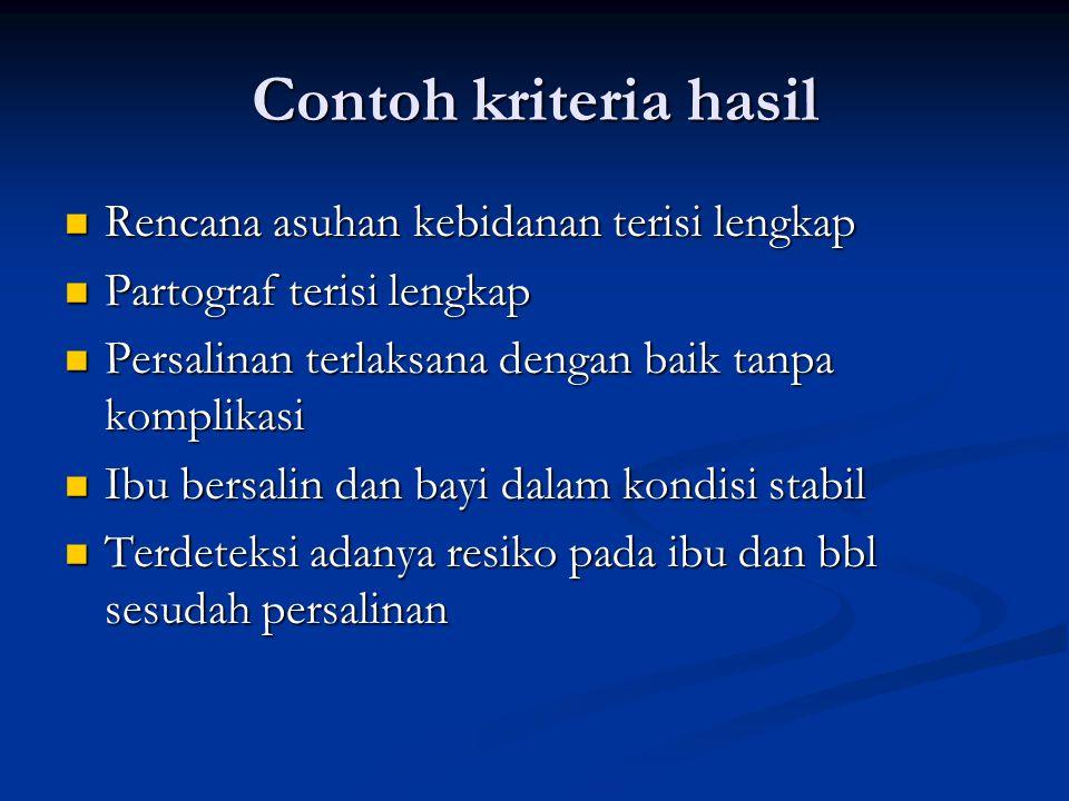 Contoh kriteria hasil Rencana asuhan kebidanan terisi lengkap