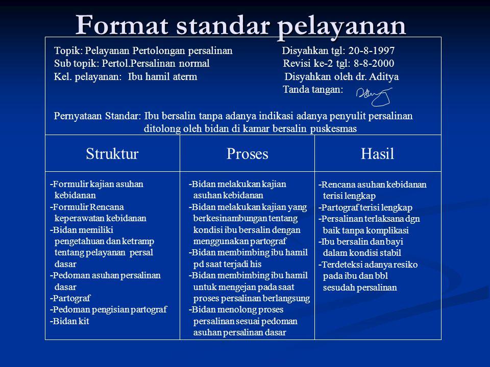Format standar pelayanan