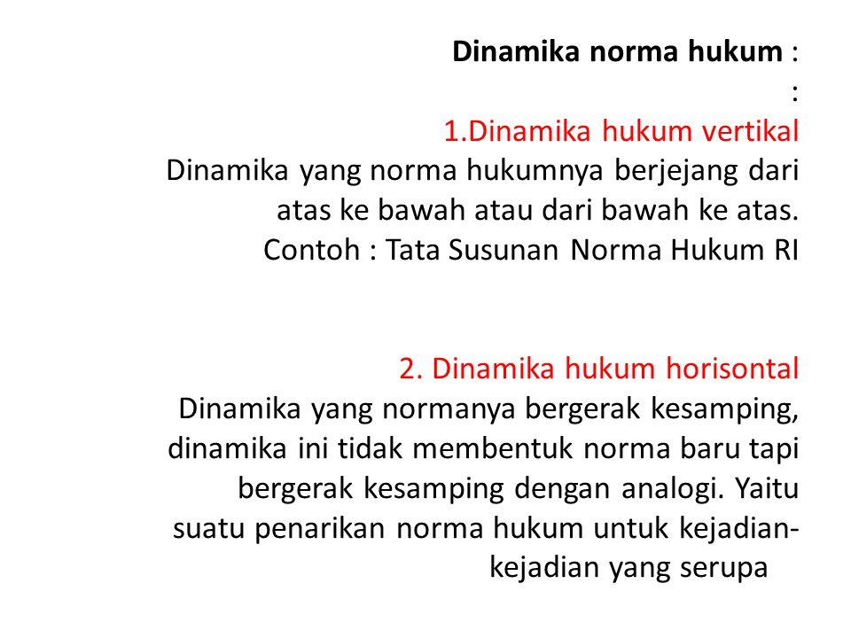 Dinamika norma hukum : : 1