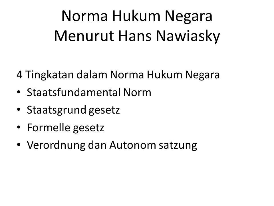 Norma Hukum Negara Menurut Hans Nawiasky